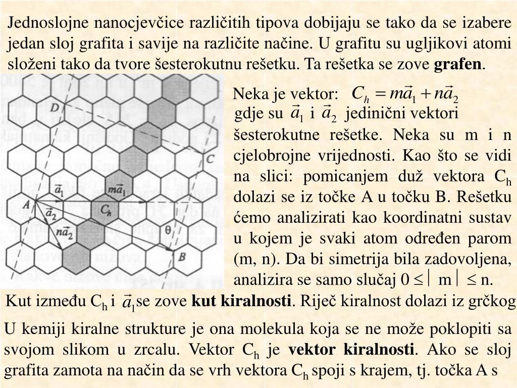 Jednoslojne nanocjevčice različitih tipova dobijaju se tako da se izabere jedan sloj grafita i savije na različite načine. U grafitu su ugljikovi atomi složeni tako da tvore šesterokutnu rešetku. Ta rešetka se zove