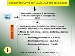 schema operativo per la valutazione del rischio15