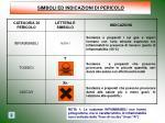 simboli ed indicazioni di pericolo4