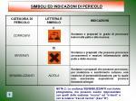 simboli ed indicazioni di pericolo5