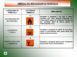 simboli ed indicazioni di pericolo6