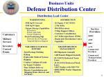 business units defense distribution center
