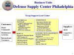 business units defense supply center philadelphia
