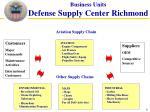 business units defense supply center richmond