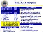 the dla enterprise