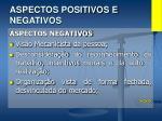 aspectos positivos e negativos12