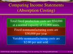 comparing income statements absorption costing
