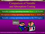 comparison of variable and absorption costing24