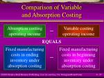 comparison of variable and absorption costing27