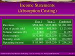 income statements absorption costing