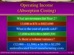 operating income absorption costing