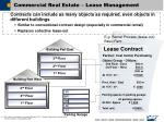 commercial real estate lease management43