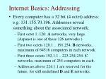internet basics addressing