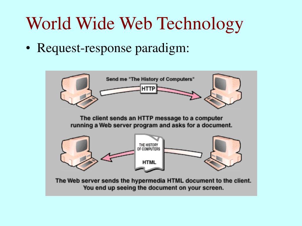 World Wide Web Technology
