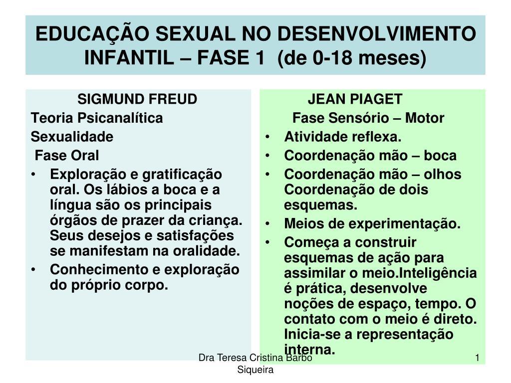 educa o sexual no desenvolvimento infantil fase 1 de 0 18 meses l.