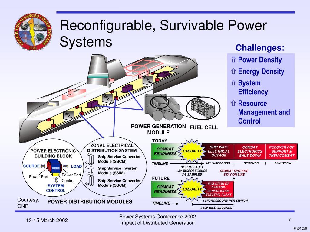 POWER GENERATION MODULE