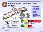 reconfigurable survivable power systems