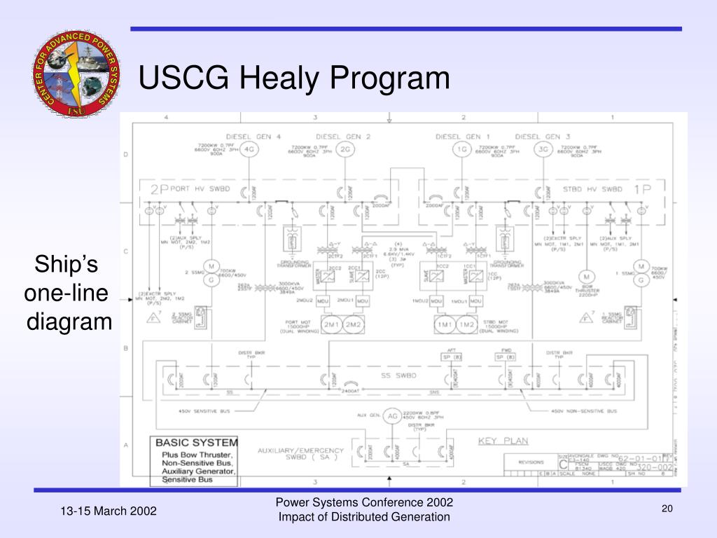 USCG Healy Program