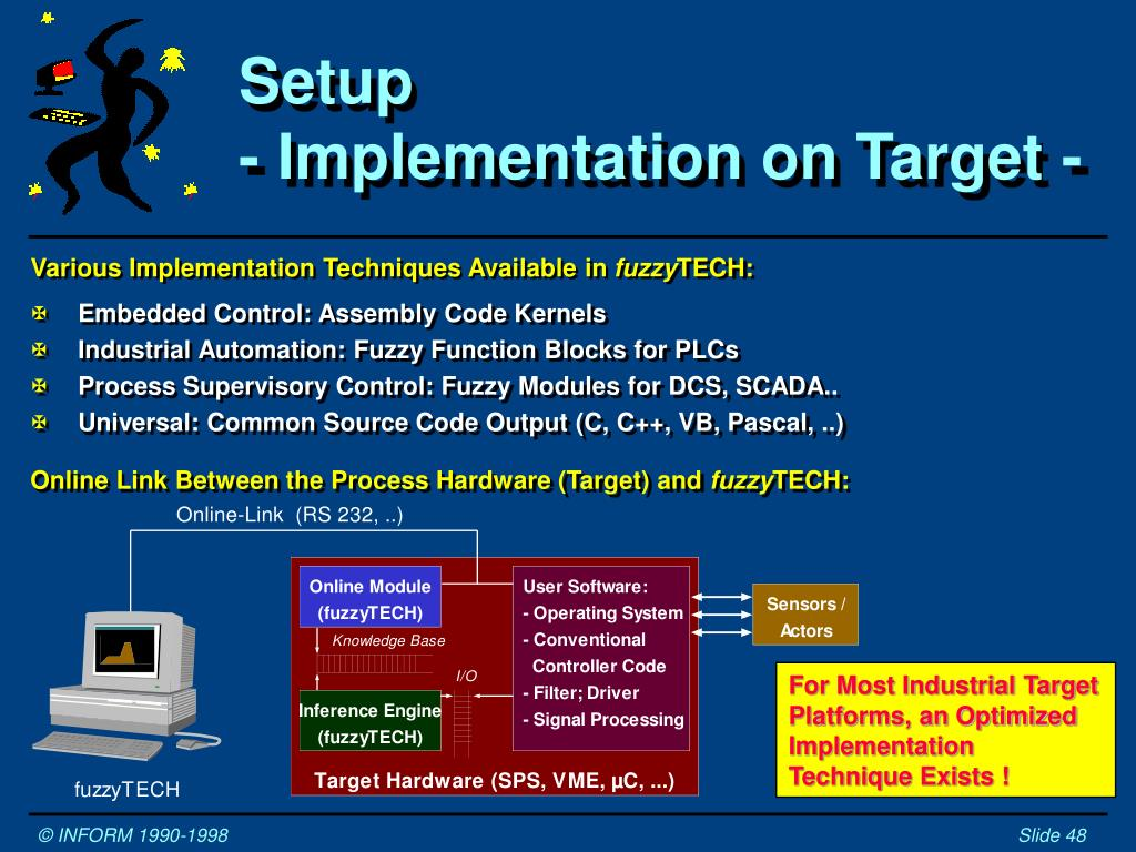 PPT - Industrial Application of Fuzzy Logic Control PowerPoint