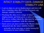intact stability data damage stability link