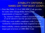 stability criteria nwbs day trip boat cont