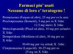 farmaci piu usati nessuno di loro e teratogeno