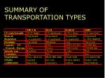 summary of transportation types