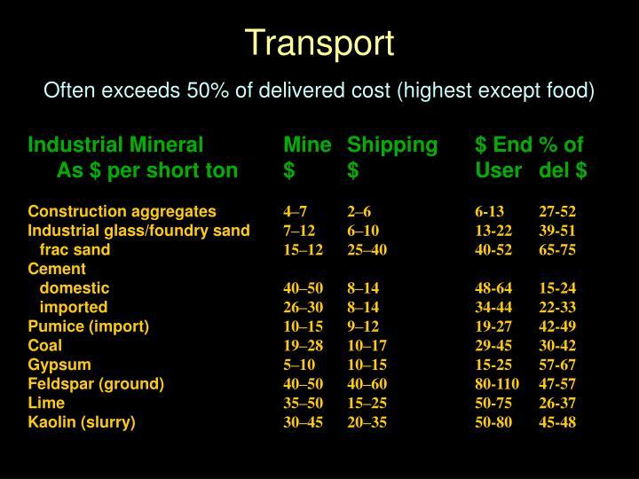 Transport often exceeds 50 of delivered cost highest except food