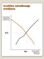 grafi ko odre ivanje medijana