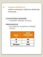 grupirani statisti ki niz podaci se prikazuju u tablicama distribucije frekvencija
