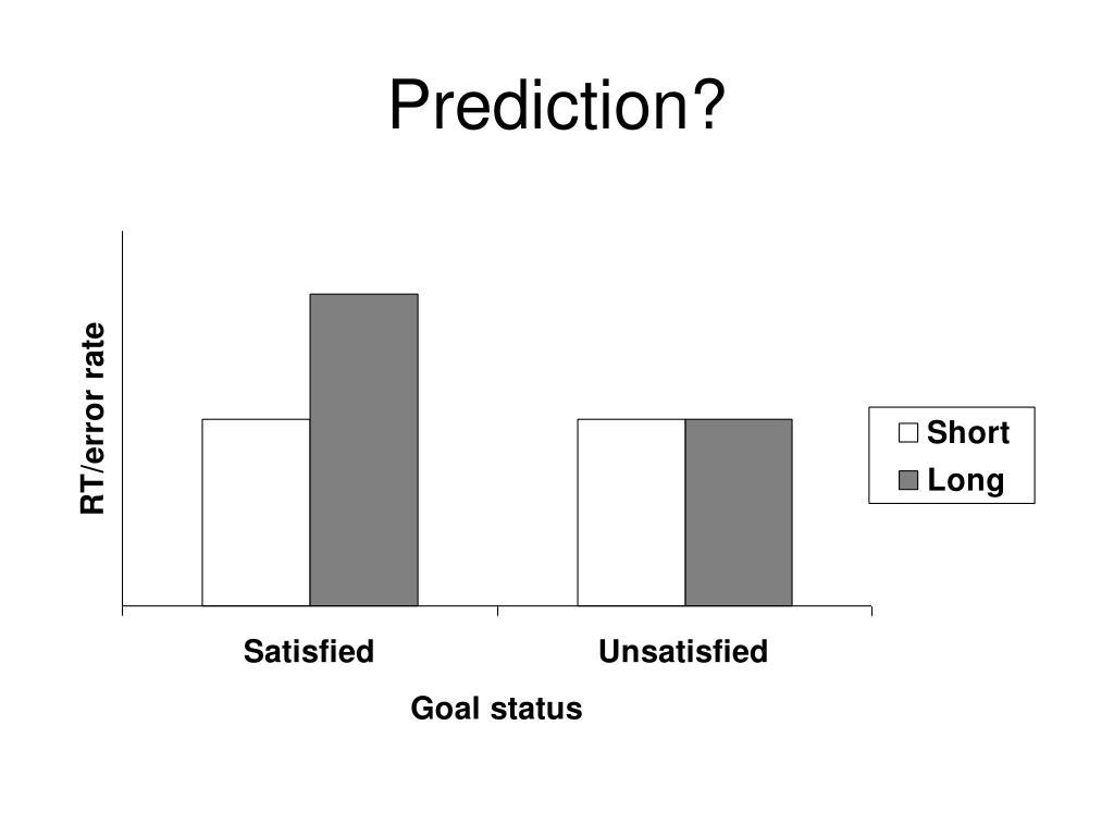 Prediction?