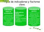 tipos de indicadores y factores clave