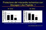 protezione del miocardio ischemico con glucagon like peptide 1