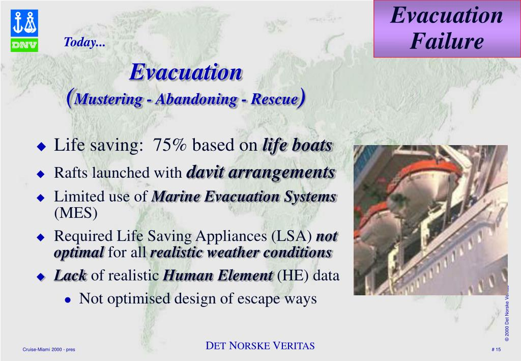 Evacuation Failure