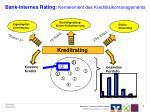bank internes rating kernelement des kreditrisikomanagements