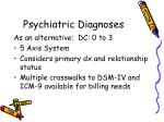 psychiatric diagnoses124