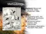 methodology21