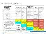 risk assessment risk matrix65
