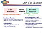 don s t spectrum