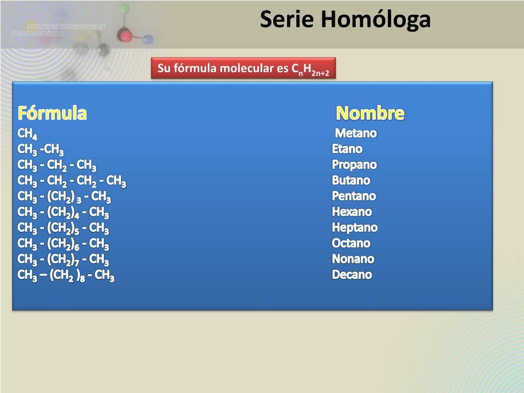 Serie Homóloga
