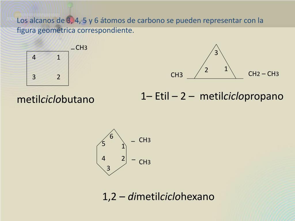 Los alcanos de 3, 4, 5 y 6 átomos de carbono se pueden representar con la figura geométrica correspondiente.