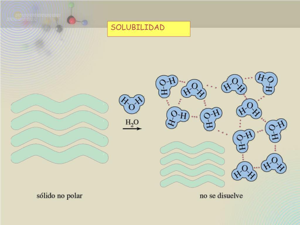 SOLUBILIDAD
