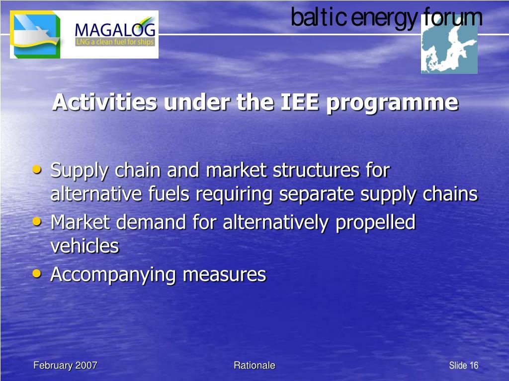 Activities under the IEE programme
