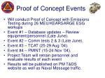 proof of concept events