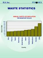 waste statistics