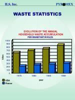 waste statistics7