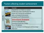 factors affecting student achievement