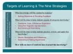 targets of learning the nine strategies