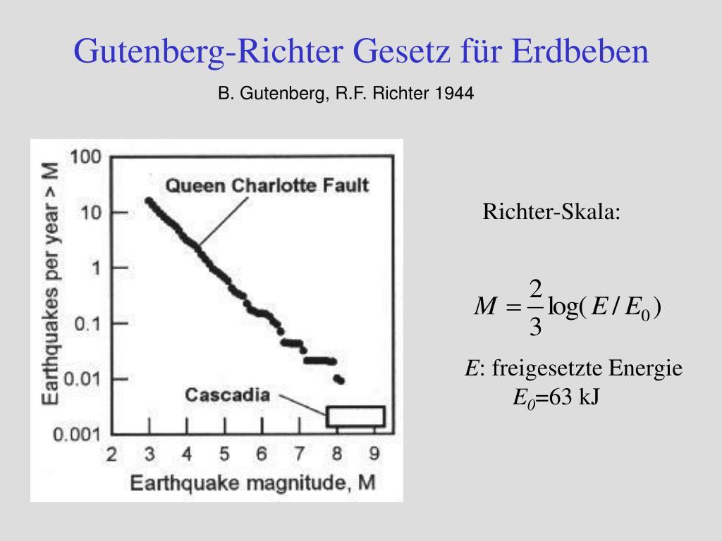 Gutenberg-Richter Gesetz für Erdbeben