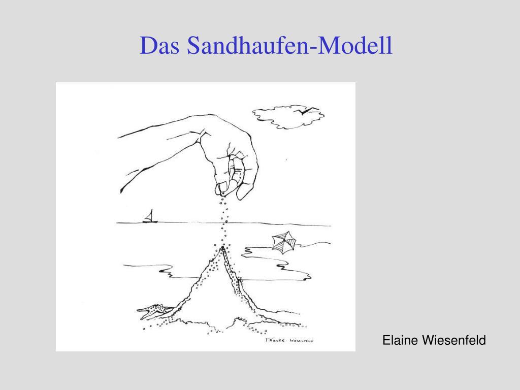 Das Sandhaufen-Modell